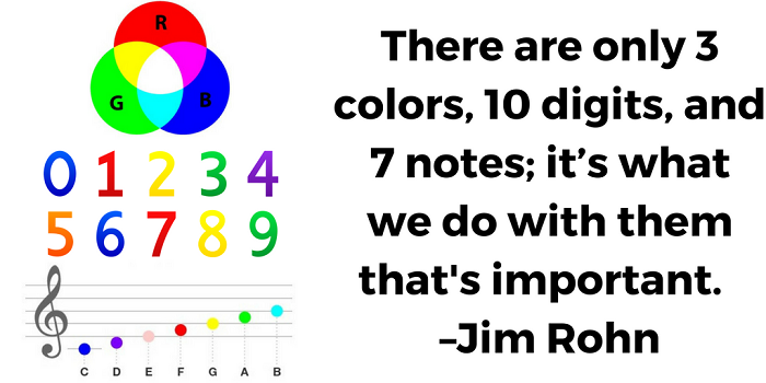 There are only 3 colors, 10 digits, and 7 notes; it's what we do with them that's important. –Jim Rohn