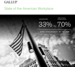 Gallup State of the American Workplace Cover